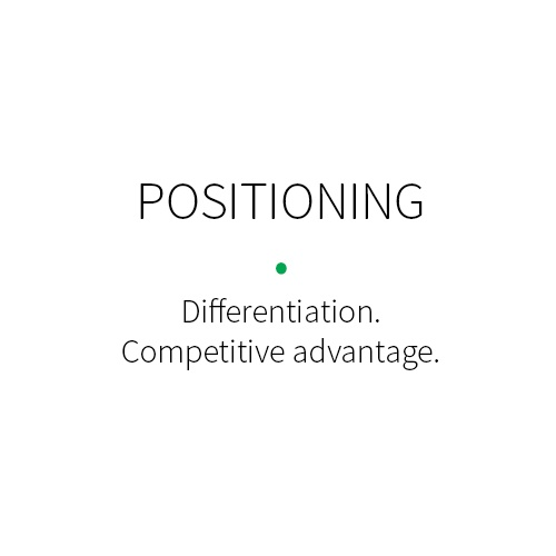brand Positioning create differentiation and a competitive advantage